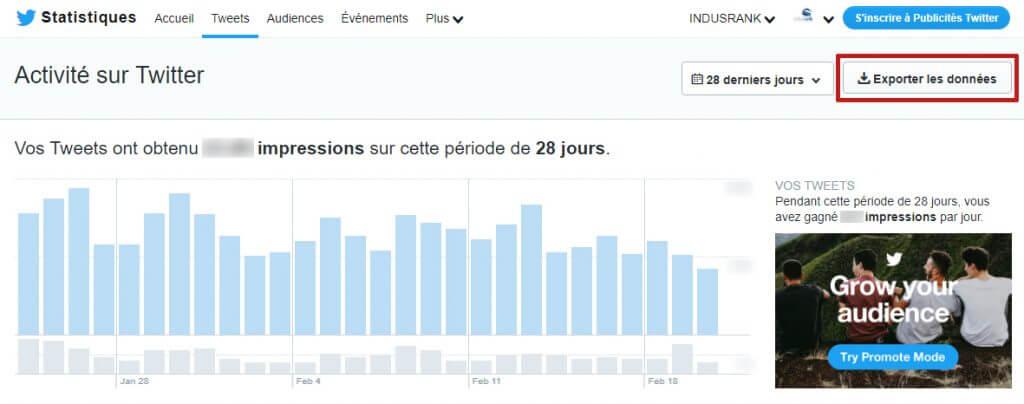 indusrank-agence-digitale-btp-industrie-twitter-analytics-decouvrez-nombreuses-fonctionnalites
